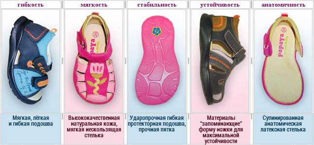 b39681a39 5 секретов здоровья от детской обуви PAPAYA